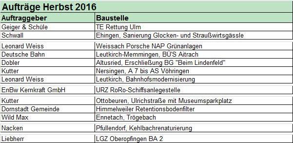 herbst-2016
